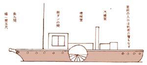 雲行丸【薩摩藩 バーク船 幕末軍艦】